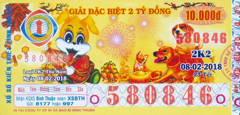 Kết quả xổ số Bình Thuận ngày 08/02/2018