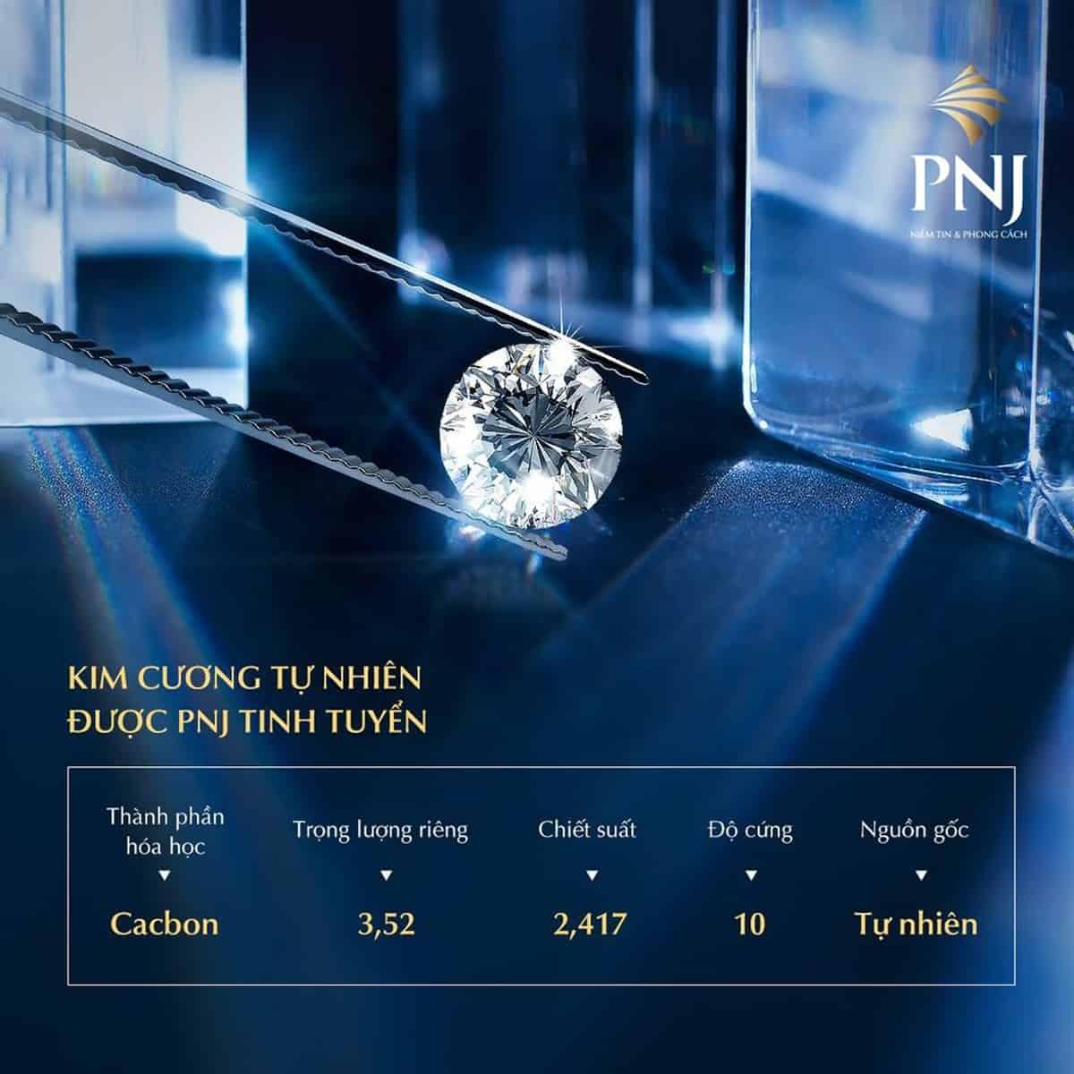 Kim cương của PNJ